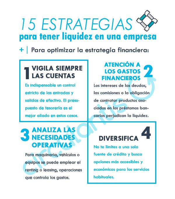 Obtener liquidez con una mejor estrategia financiera - Circulantis