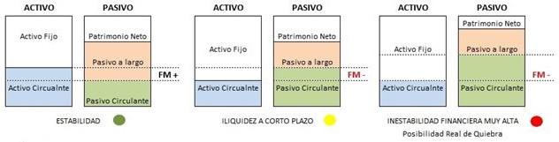 solvencia financiera img3 - circulantis