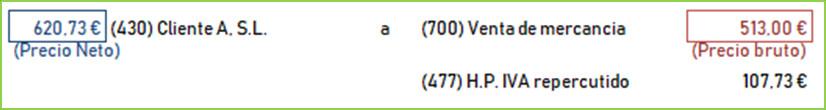 diferencia entre precio bruto y precio neto en una factura img4 - circulantis
