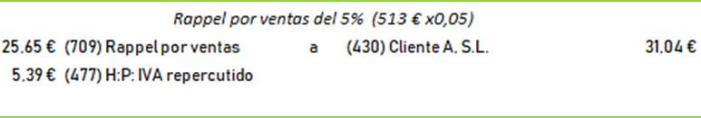 diferencia entre precio bruto y precio neto en una factura img6 - circulantis