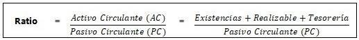 ratio liquidez img1 - circulantis