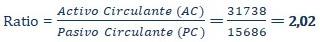 ratio liquidez img3 - circulantis
