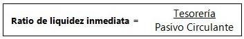 ratio liquidez img4 - circulantis