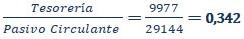 ratio liquidez img5 - circulantis