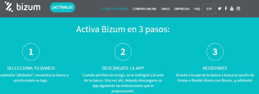 bizum - circulantis