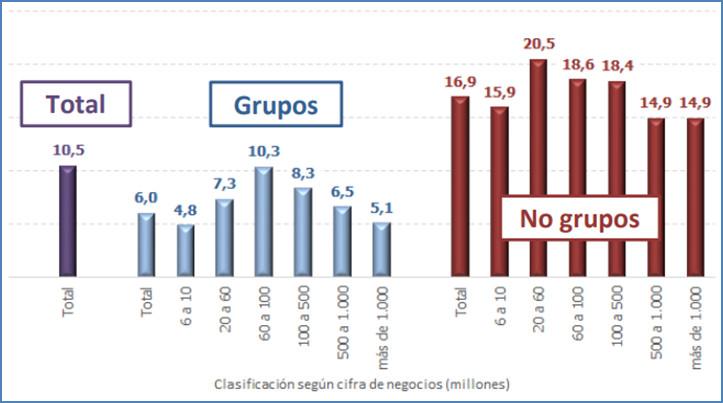 impuestos empresas img1 - circulantis