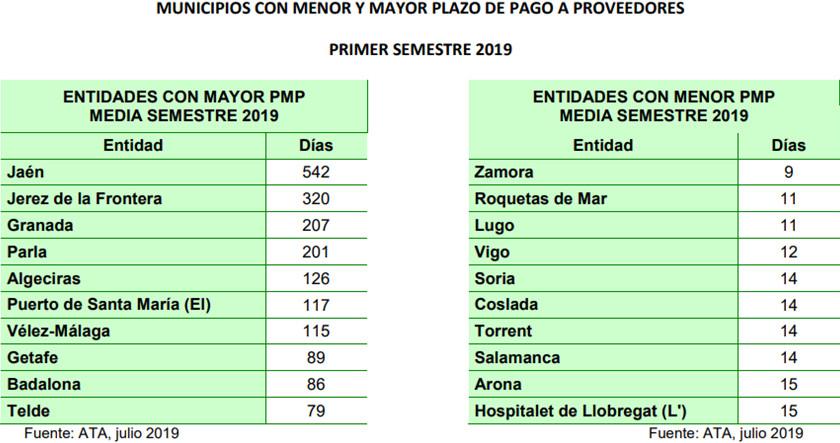 factoring a ayuntamientos img2 - circulantis