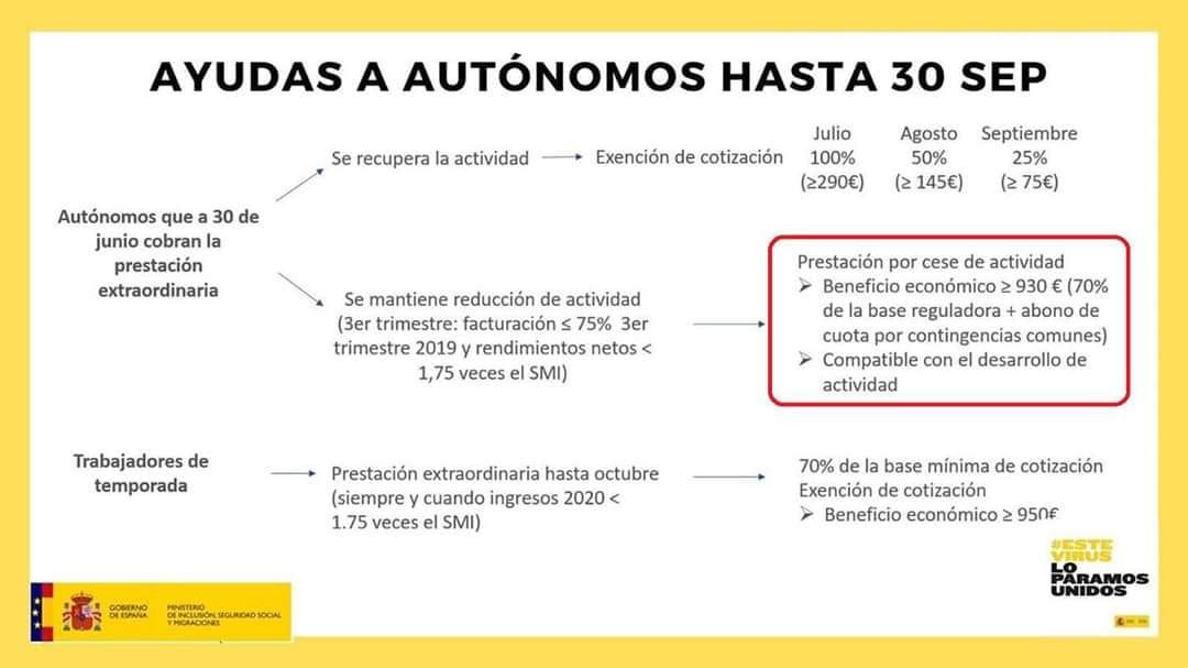 prestacion autonomos - circulantis