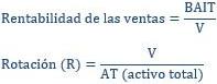 analisis economico financiero img1 - circulantis