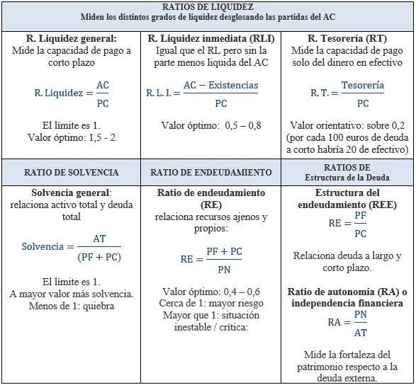 analisis economico financiero img3 - circulantis
