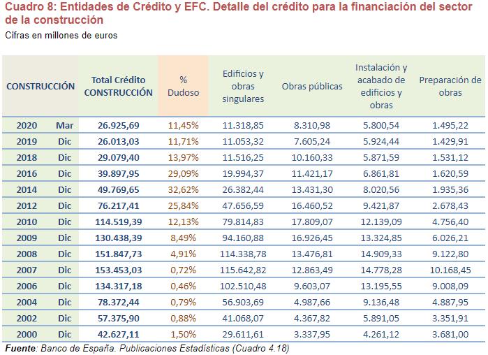 estudio analisis credito bancario empresas img21 - circulantis