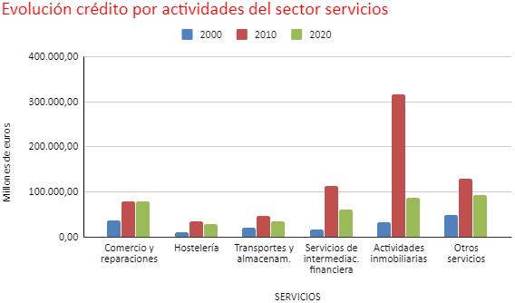 estudio analisis credito bancario empresas img25 - circulantis