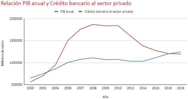 estudio analisis credito bancario empresas img5 - circulantis